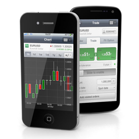 RCIS Mobile Trader