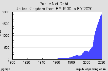 https://www.ukpublicspending.co.uk/include/ukgs_chart4p01.png
