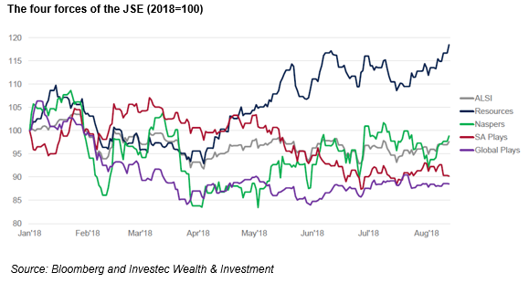 https://archive.investec.co.za/content/dam/investec/investec.co.za/Images/Daily-View/2018%20images/march%202018/rand%202%2014082018.PNG