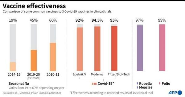 https://ggc-mauldin-images.s3.amazonaws.com/uploads/pdf/vaccine-effectiveness.png?v=1614628728687